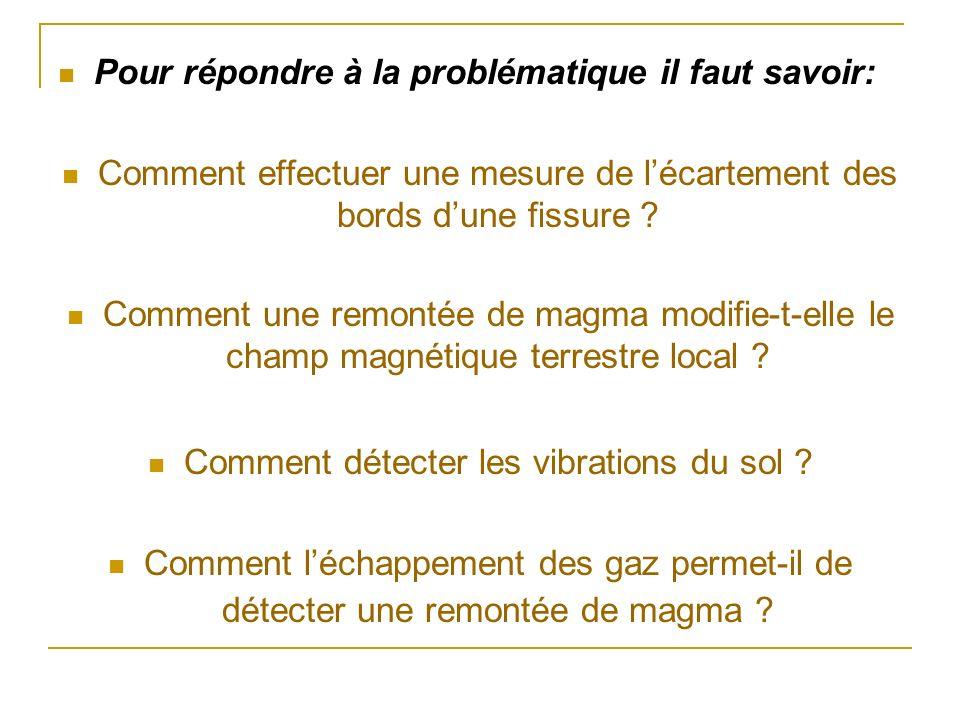 Pour répondre à la problématique il faut savoir: Comment effectuer une mesure de lécartement des bords dune fissure .