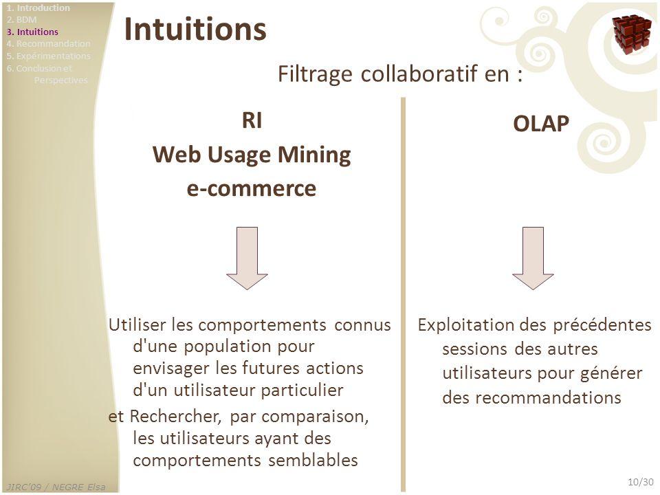 JIRC09 / NEGRE Elsa 10/30 Intuitions RI Web Usage Mining e-commerce Utiliser les comportements connus d'une population pour envisager les futures acti