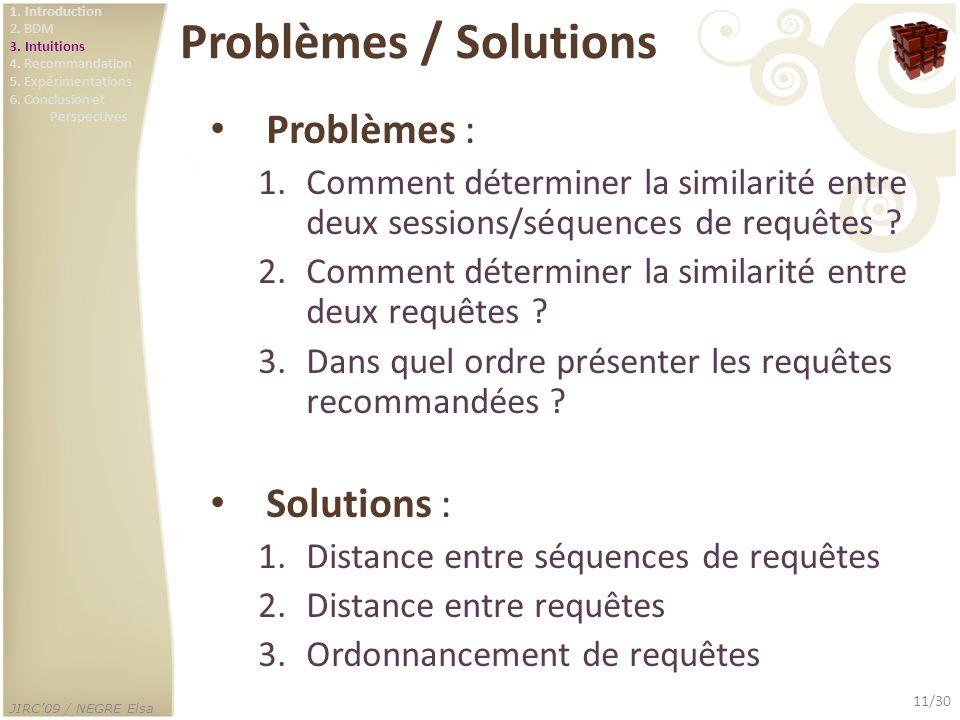 JIRC09 / NEGRE Elsa 11/30 Problèmes / Solutions Problèmes : 1.Comment déterminer la similarité entre deux sessions/séquences de requêtes ? 2.Comment d