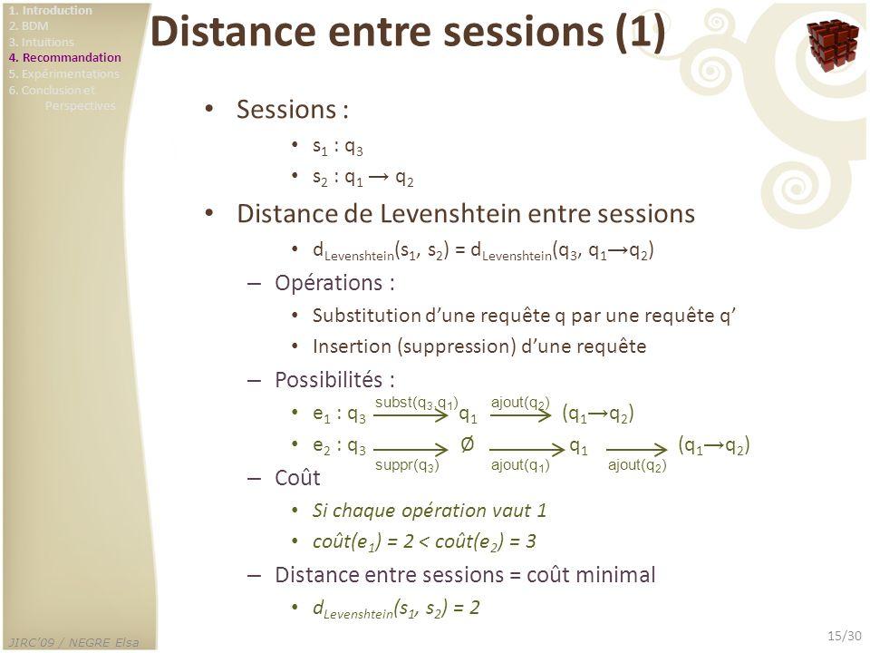 JIRC09 / NEGRE Elsa 15/30 Distance entre sessions (1) Sessions : s 1 : q 3 s 2 : q 1 q 2 Distance de Levenshtein entre sessions d Levenshtein (s 1, s