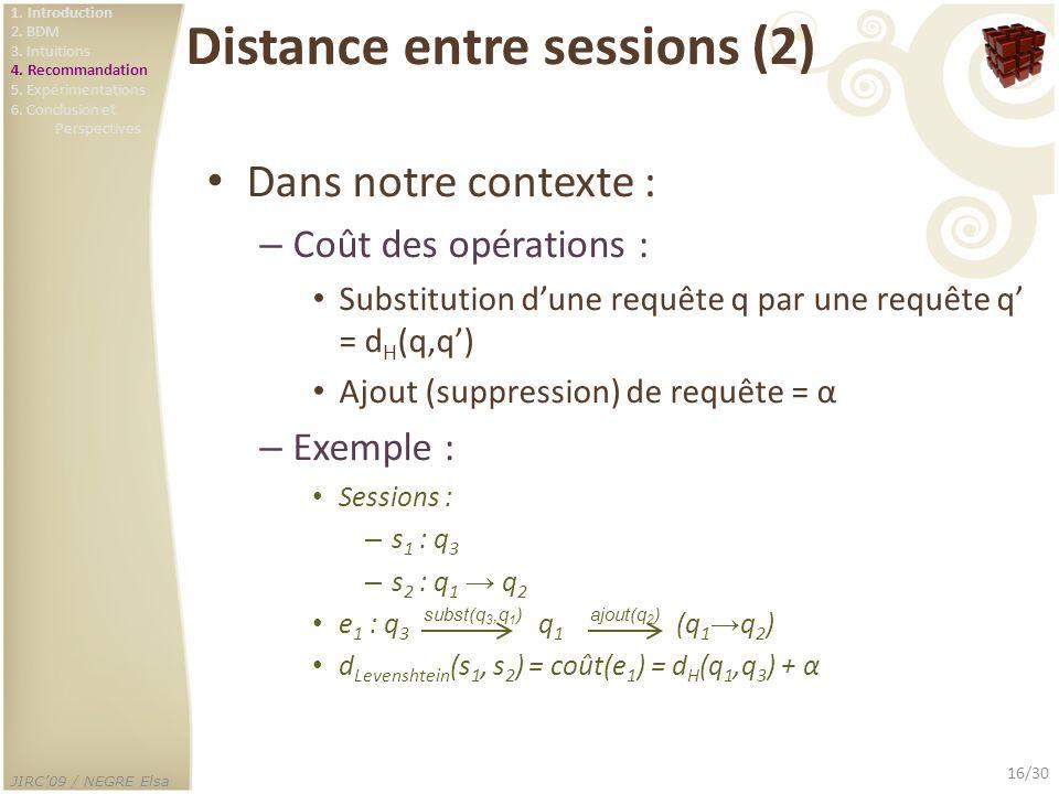 JIRC09 / NEGRE Elsa 16/30 Dans notre contexte : – Coût des opérations : Substitution dune requête q par une requête q = d H (q,q) Ajout (suppression)