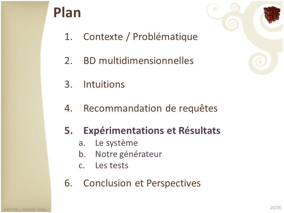 JIRC09 / NEGRE Elsa 20/30 Plan 1.Contexte / Problématique 2.BD multidimensionnelles 3.Intuitions 4.Recommandation de requêtes 5.Expérimentations et Ré