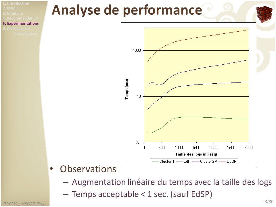 JIRC09 / NEGRE Elsa 23/30 Analyse de performance Observations – Augmentation linéaire du temps avec la taille des logs – Temps acceptable < 1 sec. (sa