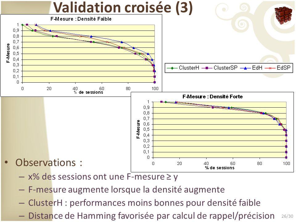 JIRC09 / NEGRE Elsa 26/30 Validation croisée (3) Observations : – x% des sessions ont une F-mesure y – F-mesure augmente lorsque la densité augmente –