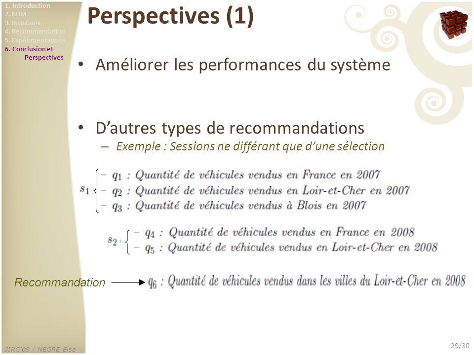 JIRC09 / NEGRE Elsa 29/30 Perspectives (1) Améliorer les performances du système Dautres types de recommandations – Exemple : Sessions ne différant qu