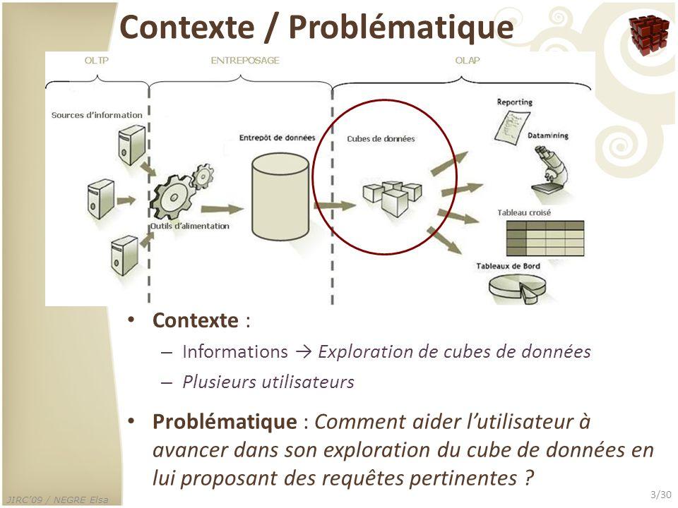 JIRC09 / NEGRE Elsa 3/30 Contexte / Problématique Problématique : Comment aider lutilisateur à avancer dans son exploration du cube de données en lui
