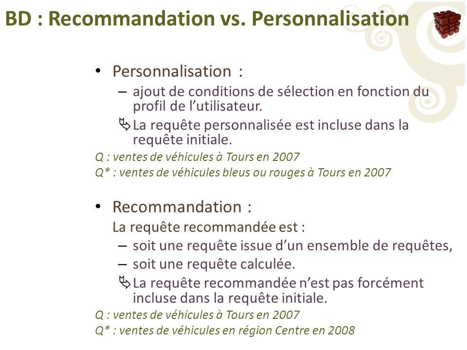 JIRC09 / NEGRE Elsa 34/30 BD : Recommandation vs. Personnalisation Personnalisation : – ajout de conditions de sélection en fonction du profil de luti