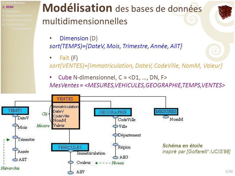 JIRC09 / NEGRE Elsa 5/30 Modélisation des bases de données multidimensionnelles Dimension (D) sort(TEMPS)={DateV, Mois, Trimestre, Année, AllT} Fait (