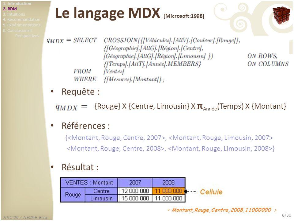 JIRC09 / NEGRE Elsa 6/30 Le langage MDX [Microsoft:1998] Requête : {Rouge} X {Centre, Limousin} X π Année (Temps) X {Montant} Références : {,, } Résul