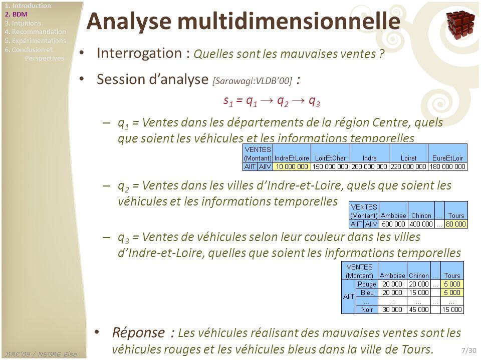 JIRC09 / NEGRE Elsa 7/30 Analyse multidimensionnelle Interrogation : Quelles sont les mauvaises ventes ? Réponse : Les véhicules réalisant des mauvais