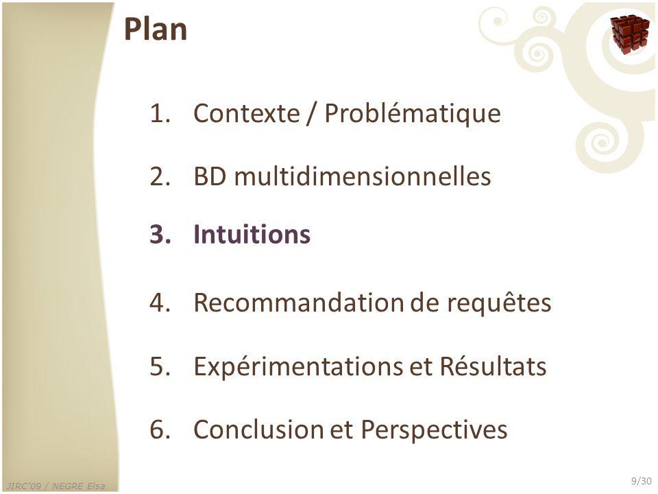 JIRC09 / NEGRE Elsa 9/30 Plan 1.Contexte / Problématique 2.BD multidimensionnelles 3.Intuitions 4.Recommandation de requêtes 5.Expérimentations et Rés
