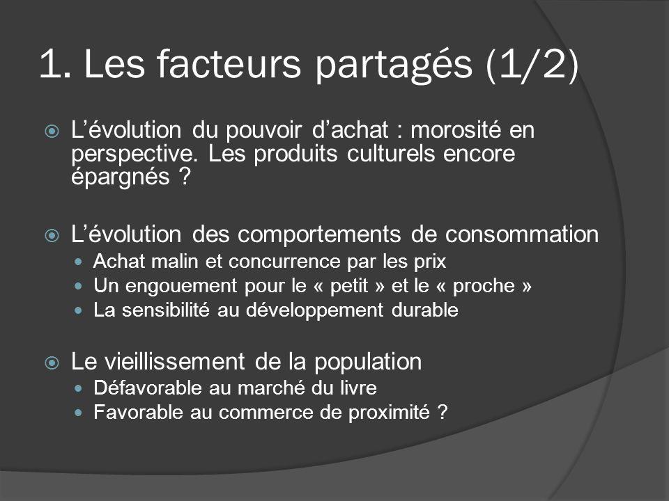 1. Les facteurs partagés (1/2) Lévolution du pouvoir dachat : morosité en perspective. Les produits culturels encore épargnés ? Lévolution des comport