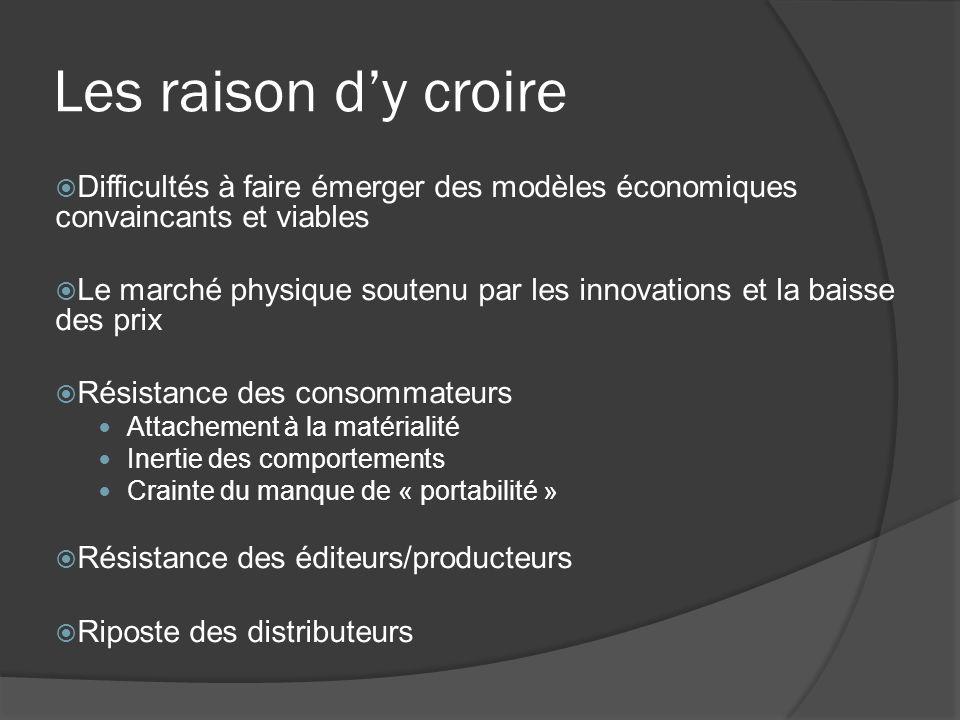 Les raison dy croire Difficultés à faire émerger des modèles économiques convaincants et viables Le marché physique soutenu par les innovations et la