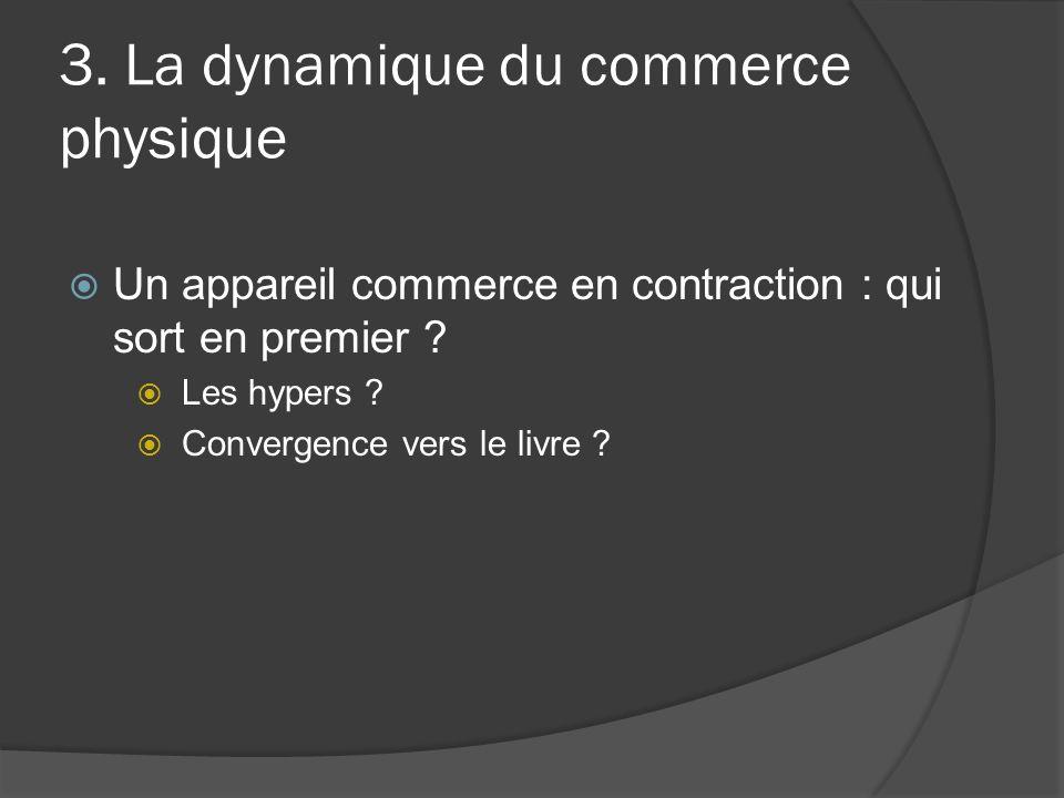 3. La dynamique du commerce physique Un appareil commerce en contraction : qui sort en premier ? Les hypers ? Convergence vers le livre ?