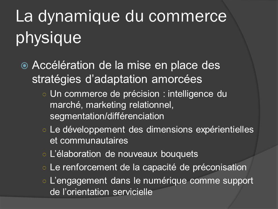 La dynamique du commerce physique Accélération de la mise en place des stratégies dadaptation amorcées Un commerce de précision : intelligence du marc