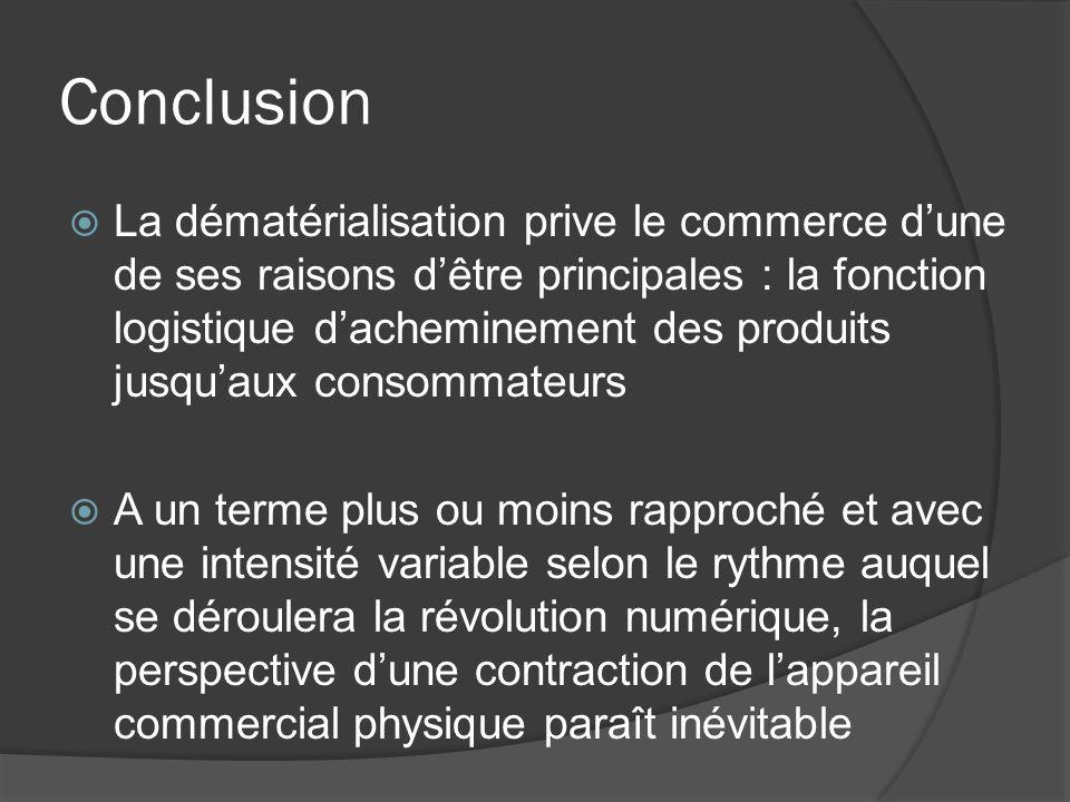 Conclusion La dématérialisation prive le commerce dune de ses raisons dêtre principales : la fonction logistique dacheminement des produits jusquaux c