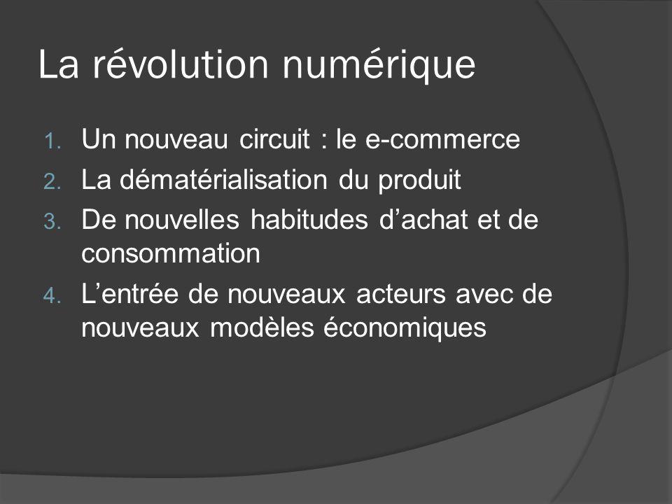 La révolution numérique 1. Un nouveau circuit : le e-commerce 2. La dématérialisation du produit 3. De nouvelles habitudes dachat et de consommation 4