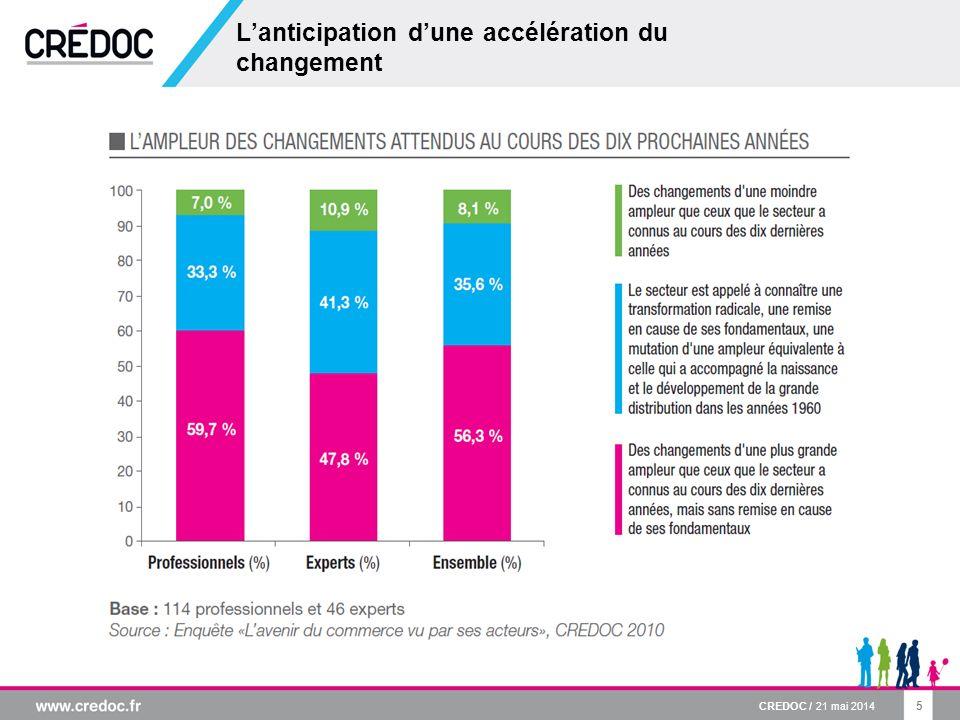 5 Lanticipation dune accélération du changement CREDOC / 21 mai 2014