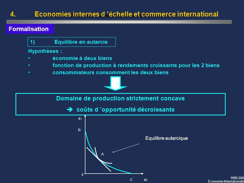 1999-2000 Economie Internationale 4.Economies internes d échelle et commerce international Formalisation 1)Equilibre en autarcie Hypothèses : économie