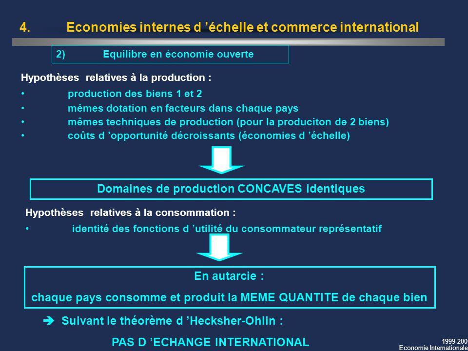 1999-2000 Economie Internationale 4.Economies internes d échelle et commerce international 2)Equilibre en économie ouverte Hypothèses relatives à la p