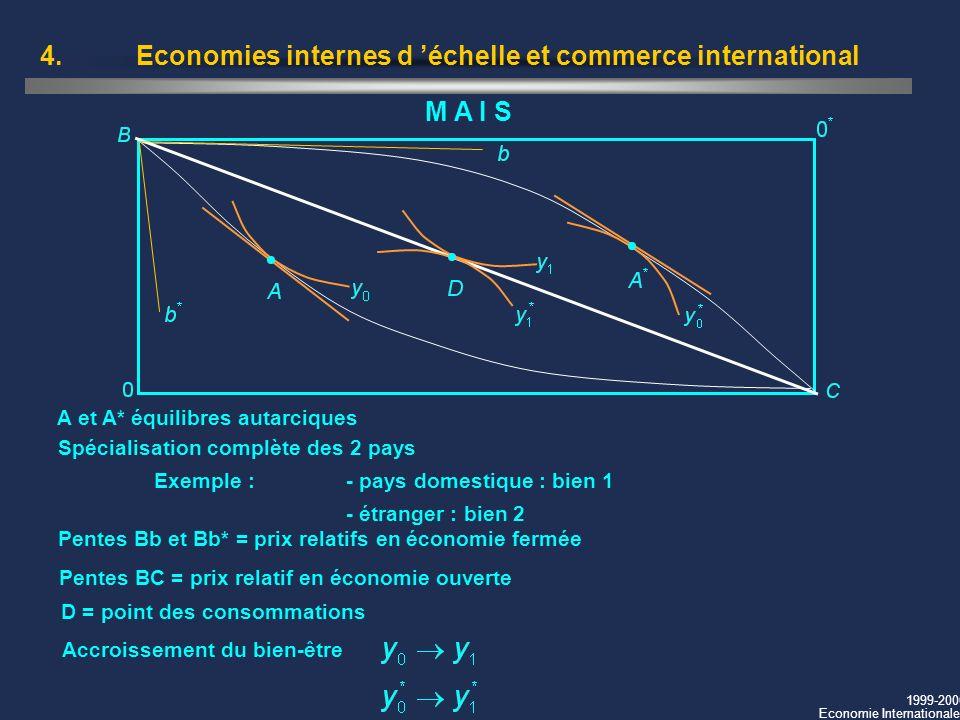1999-2000 Economie Internationale 4.Economies internes d échelle et commerce international A et A* équilibres autarciques Spécialisation complète des