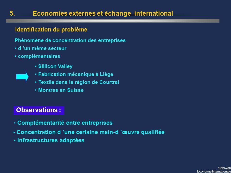 1999-2000 Economie Internationale 5.Economies externes et échange international Identification du problème Observations : Complémentarité entre entrep