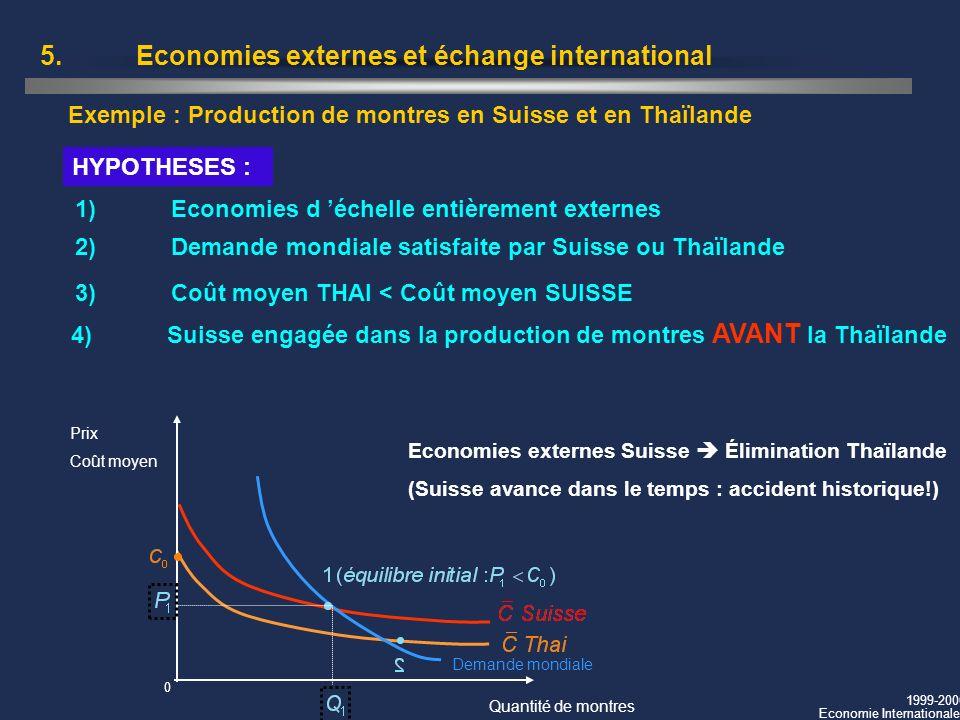 1999-2000 Economie Internationale 5.Economies externes et échange international HYPOTHESES : 1)Economies d échelle entièrement externes Exemple : Prod