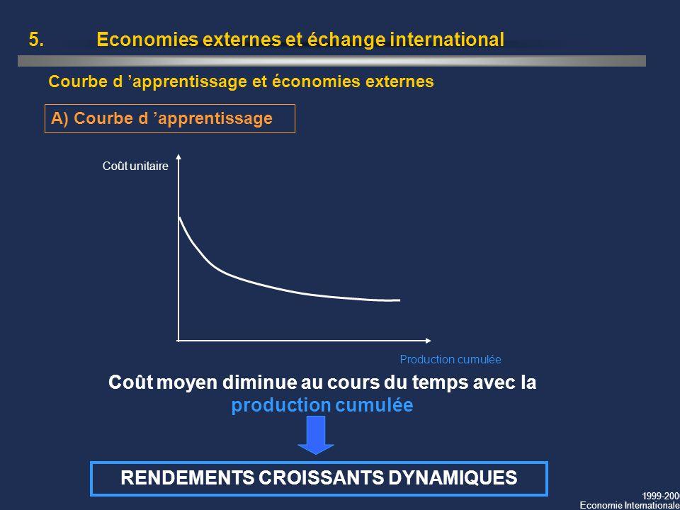 1999-2000 Economie Internationale 5.Economies externes et échange international A) Courbe d apprentissage Courbe d apprentissage et économies externes