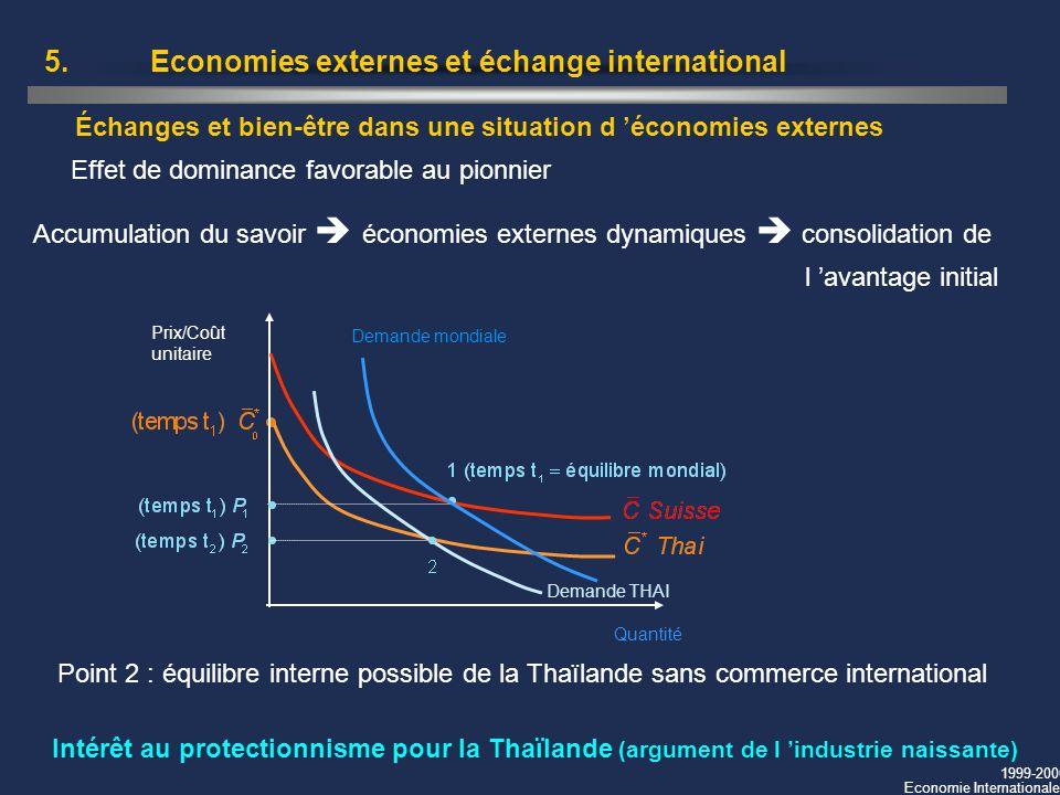1999-2000 Economie Internationale 5.Economies externes et échange international Échanges et bien-être dans une situation d économies externes Intérêt