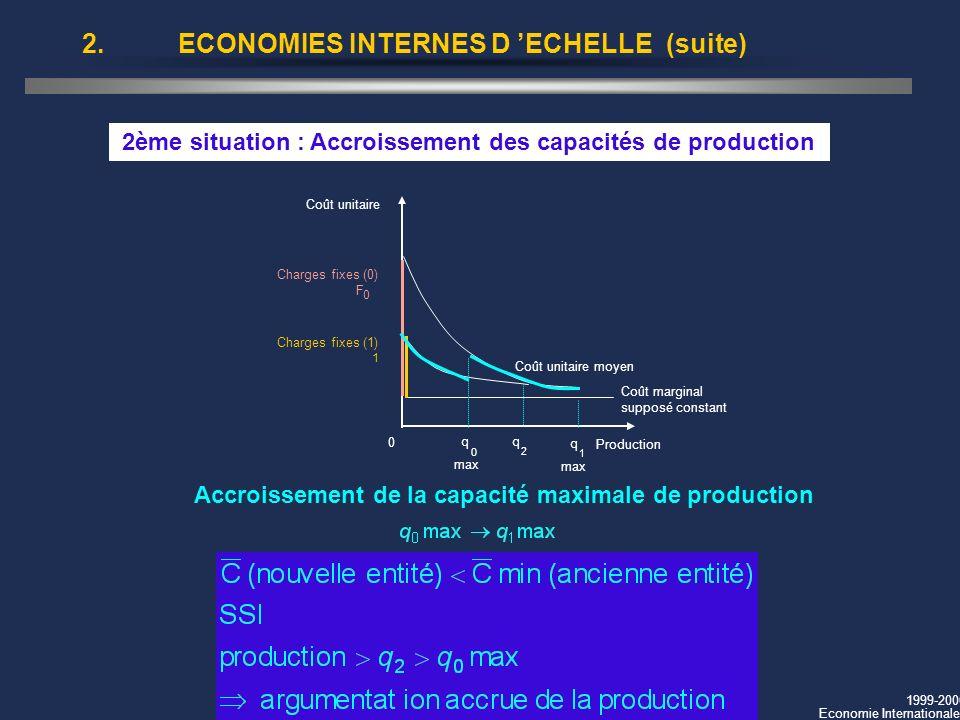 1999-2000 Economie Internationale Accroissement de la capacité maximale de production 2.ECONOMIES INTERNES D ECHELLE (suite) 2ème situation : Accroiss