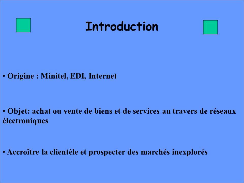 Introduction Origine : Minitel, EDI, Internet Objet: achat ou vente de biens et de services au travers de réseaux électroniques Accroître la clientèle