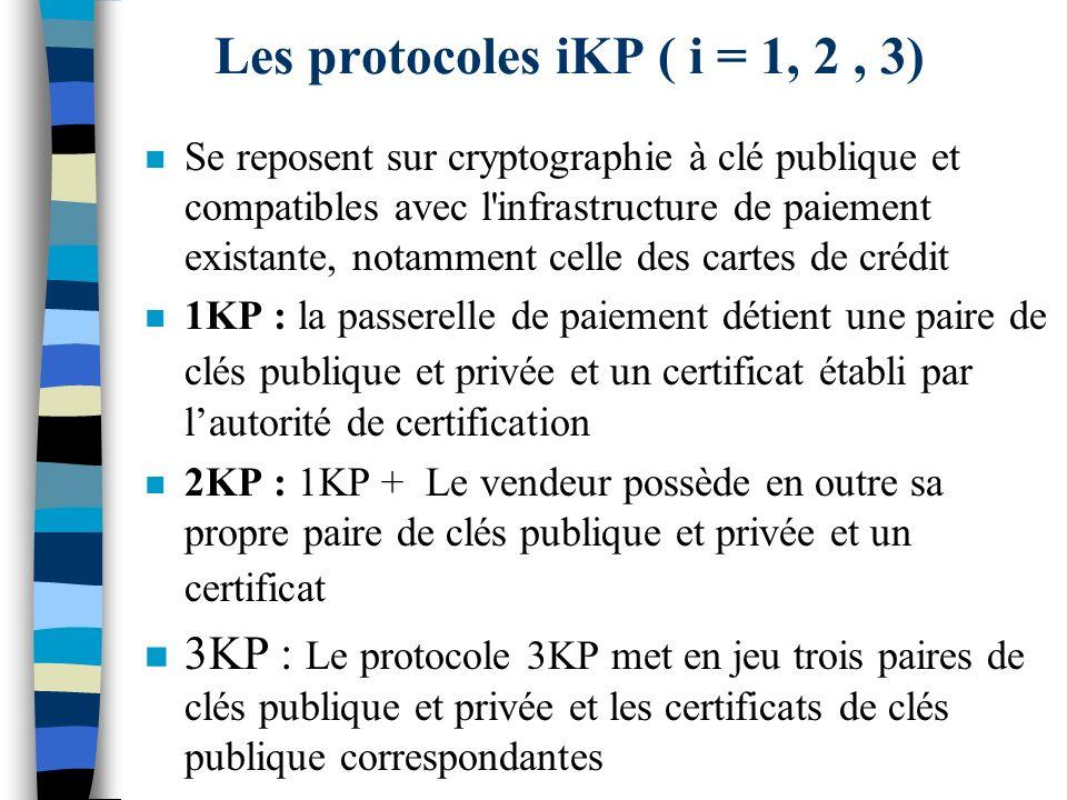 Les protocoles iKP ( i = 1, 2, 3) n Se reposent sur cryptographie à clé publique et compatibles avec l'infrastructure de paiement existante, notamment