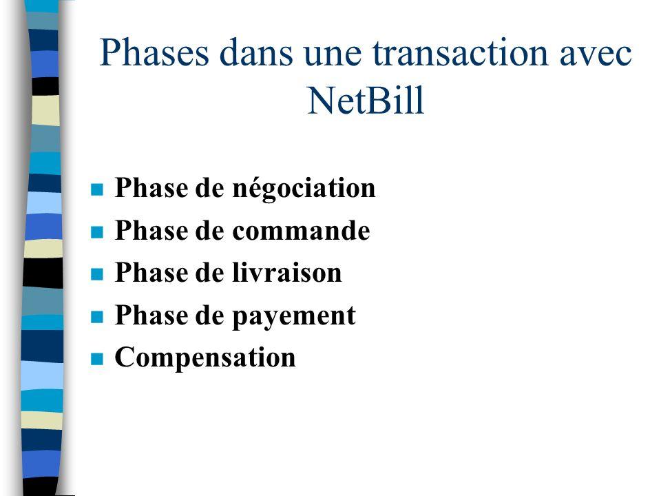 Phases dans une transaction avec NetBill n Phase de négociation n Phase de commande n Phase de livraison n Phase de payement n Compensation