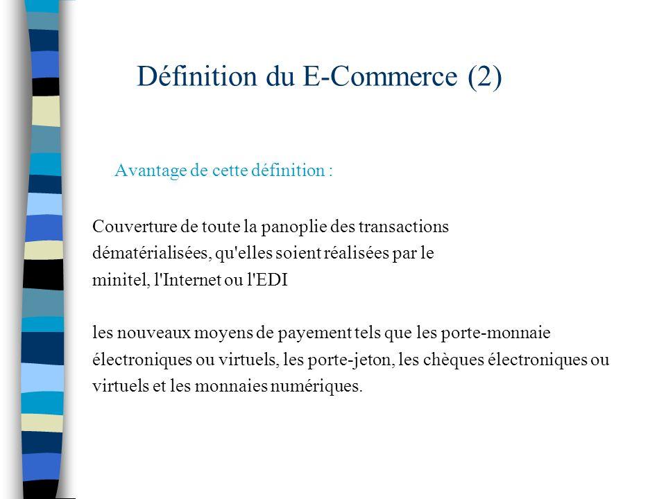 Définition du E-Commerce (2) Avantage de cette définition : Couverture de toute la panoplie des transactions dématérialisées, qu'elles soient réalisée