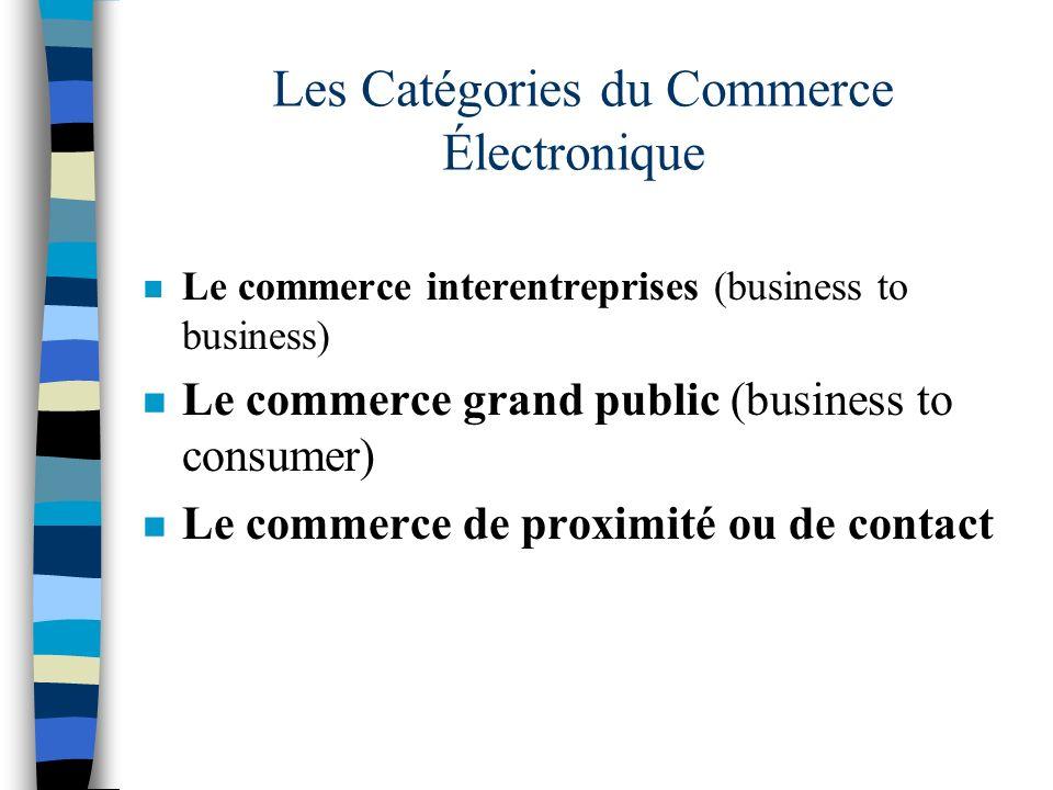 Les Catégories du Commerce Électronique n Le commerce interentreprises (business to business) n Le commerce grand public (business to consumer) n Le c