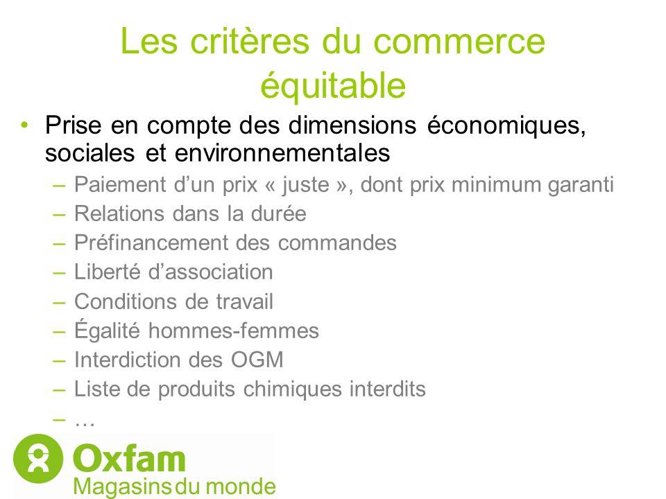 Les critères du commerce équitable Prise en compte des dimensions économiques, sociales et environnementales –Paiement dun prix « juste », dont prix m