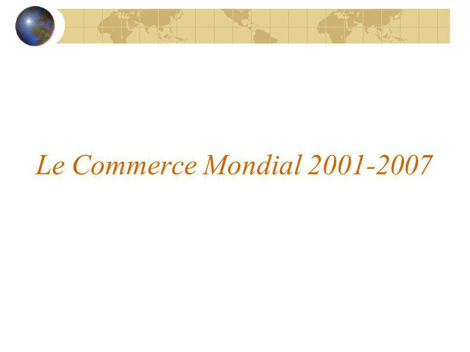 Le Commerce Mondial 2001-2007