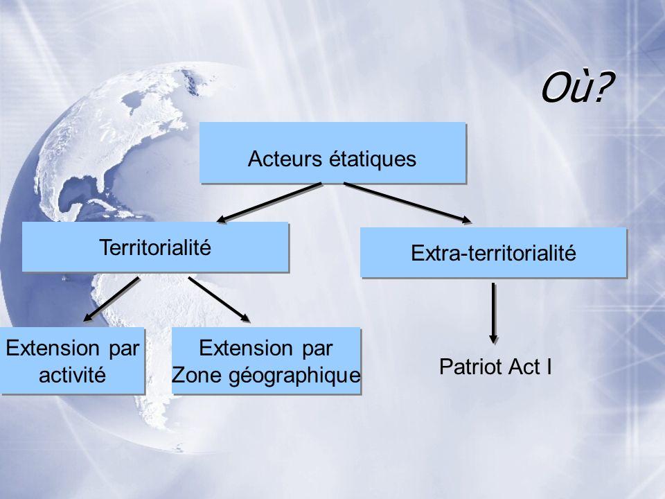 Où? Application du cyberdroit Extra-territorialité Territorialité Acteurs étatiques Extension par activité Extension par activité Extension par Zone g