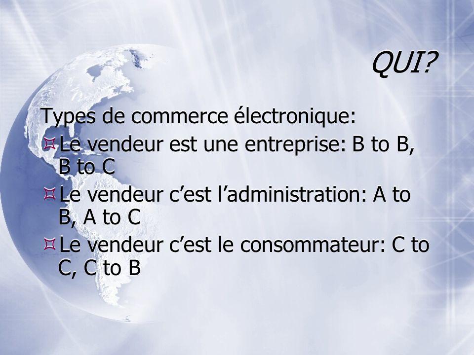 QUI? Types de commerce électronique: Le vendeur est une entreprise: B to B, B to C Le vendeur cest ladministration: A to B, A to C Le vendeur cest le
