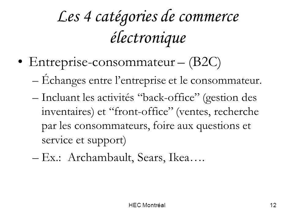 HEC Montréal12 Les 4 catégories de commerce électronique Entreprise-consommateur – (B2C) –Échanges entre lentreprise et le consommateur.