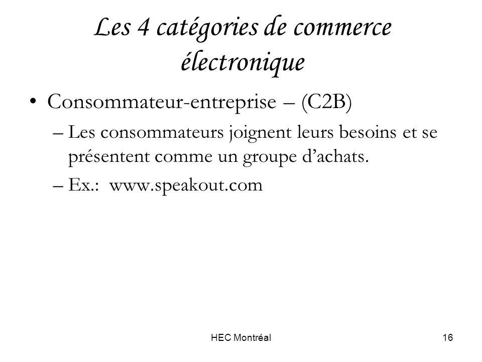 HEC Montréal16 Les 4 catégories de commerce électronique Consommateur-entreprise – (C2B) –Les consommateurs joignent leurs besoins et se présentent comme un groupe dachats.