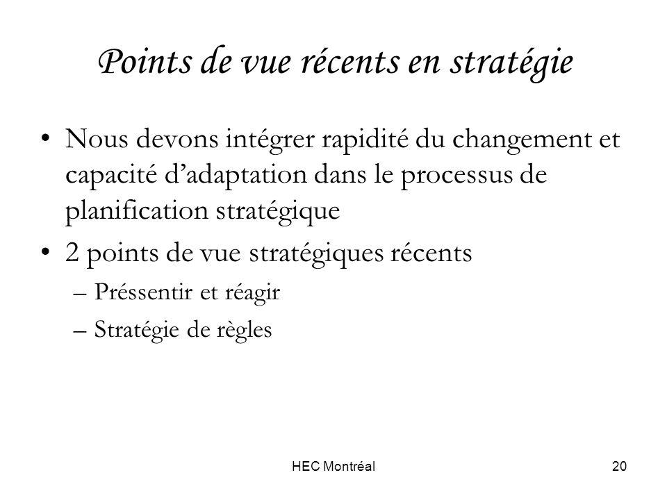 HEC Montréal20 Points de vue récents en stratégie Nous devons intégrer rapidité du changement et capacité dadaptation dans le processus de planification stratégique 2 points de vue stratégiques récents –Préssentir et réagir –Stratégie de règles