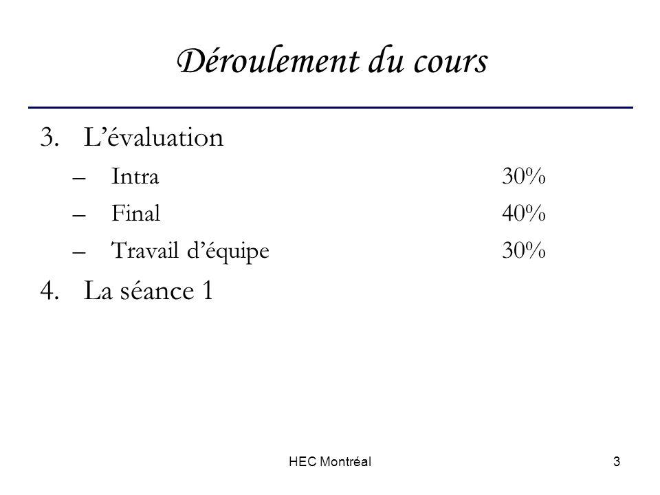 HEC Montréal3 Déroulement du cours 3.Lévaluation –Intra30% –Final40% –Travail déquipe30% 4.La séance 1