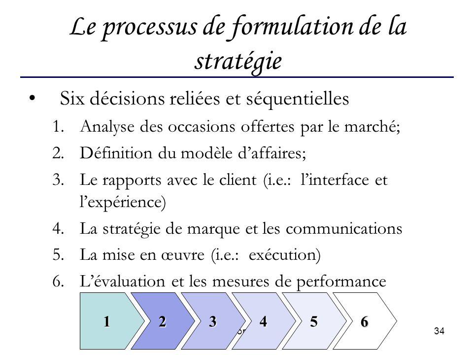HEC Montréal34 Le processus de formulation de la stratégie Six décisions reliées et séquentielles 1.Analyse des occasions offertes par le marché; 2.Définition du modèle daffaires; 3.Le rapports avec le client (i.e.: linterface et lexpérience) 4.La stratégie de marque et les communications 5.La mise en œuvre (i.e.: exécution) 6.Lévaluation et les mesures de performance 123456