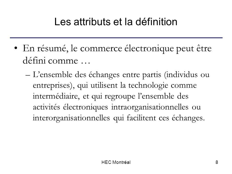 HEC Montréal29 Les 4 éléments de linfrastructure Matériel Ordinateurs, aiguilleurs, serveurs, sécurité du réseau ….
