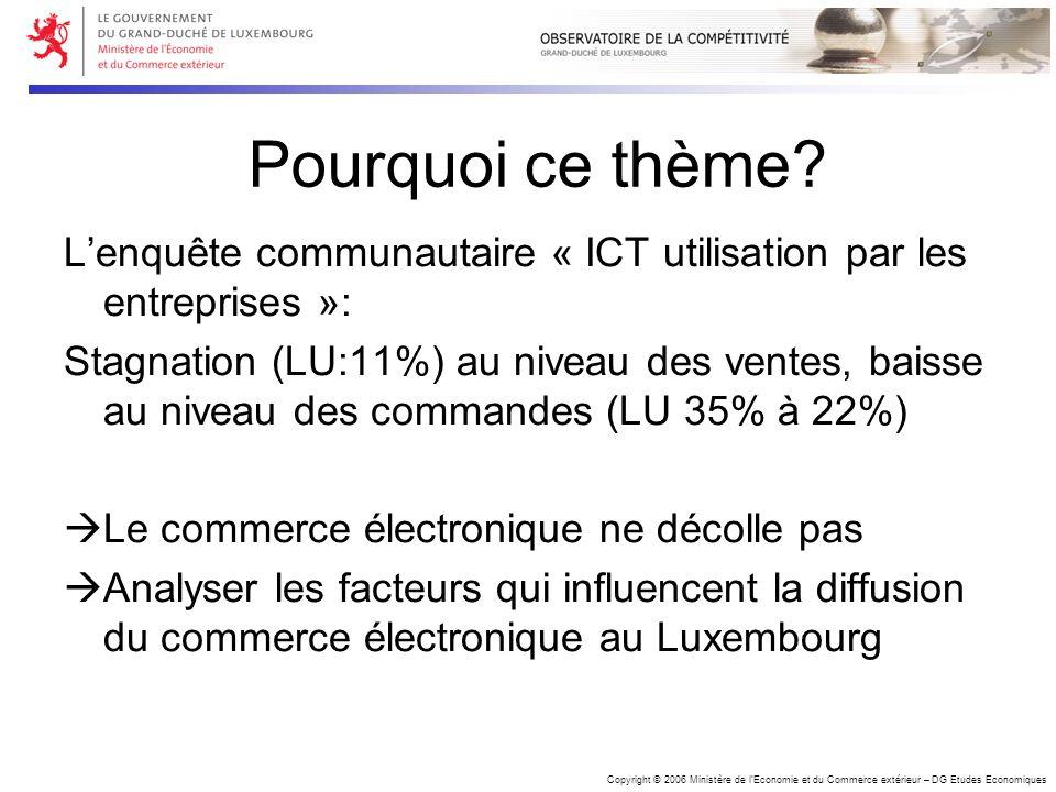 Copyright © 2006 Ministère de lEconomie et du Commerce extérieur – DG Etudes Economiques Pourquoi ce thème? Lenquête communautaire « ICT utilisation p