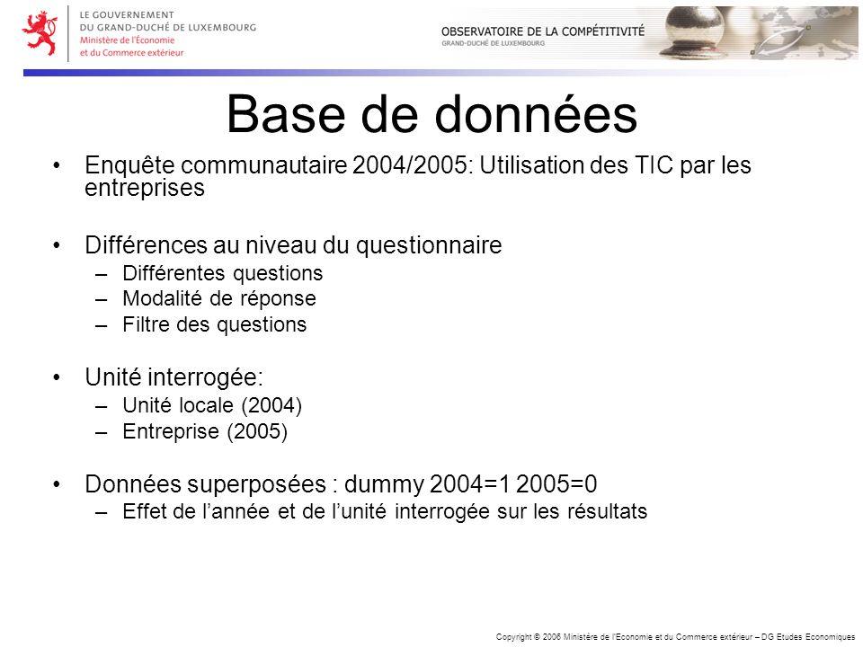 Copyright © 2006 Ministère de lEconomie et du Commerce extérieur – DG Etudes Economiques Base de données Enquête communautaire 2004/2005: Utilisation