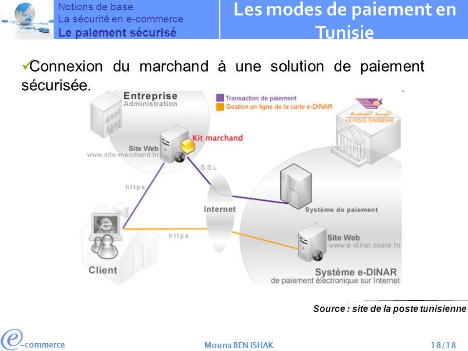 -commerce Mouna BEN ISHAK18/18 Notions de base La sécurité en e-commerce Le paiement sécurisé Les modes de paiement en Tunisie Connexion du marchand à