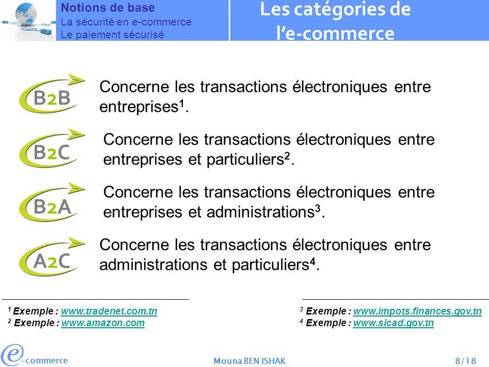 -commerce Mouna BEN ISHAK8/18 B2BB2BB2CB2CB2AB2AA2CA2C Concerne les transactions électroniques entre entreprises 1. Concerne les transactions électron