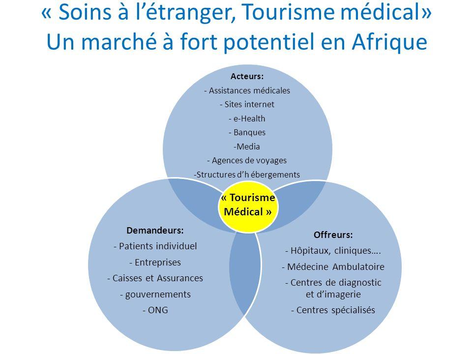« Soins à létranger, Tourisme médical» Un marché à fort potentiel en Afrique Acteurs: - Assistances médicales - Sites internet - e-Health - Banques -M